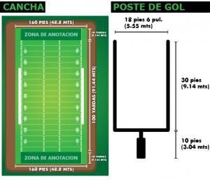 cuanto mide una cancha de futbol americano